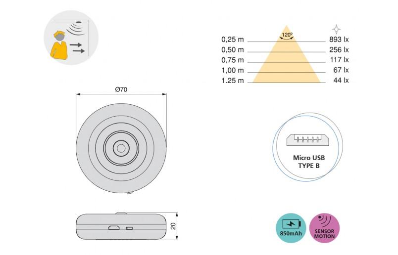 Oplaadbare led batterijlamp met beweging sensor